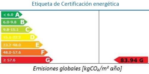 Txonta - Etiqueta certificación energética